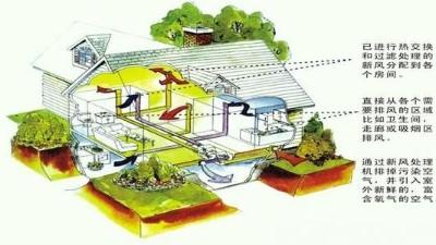 除湿机和空调的区别